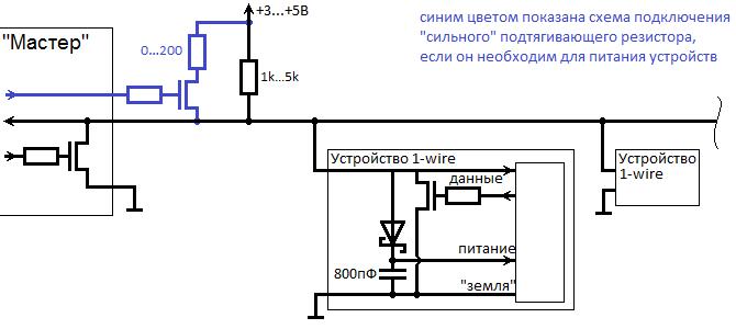 Схема подключения сети