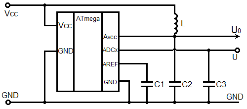 Connection of ATmega ADC