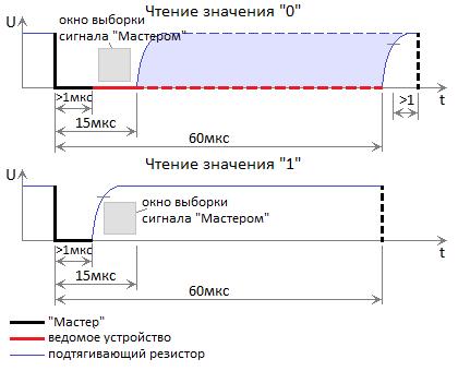 1 WIRE MICROLAN TREIBER WINDOWS 7